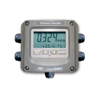 Analisador de dióxido de cloro